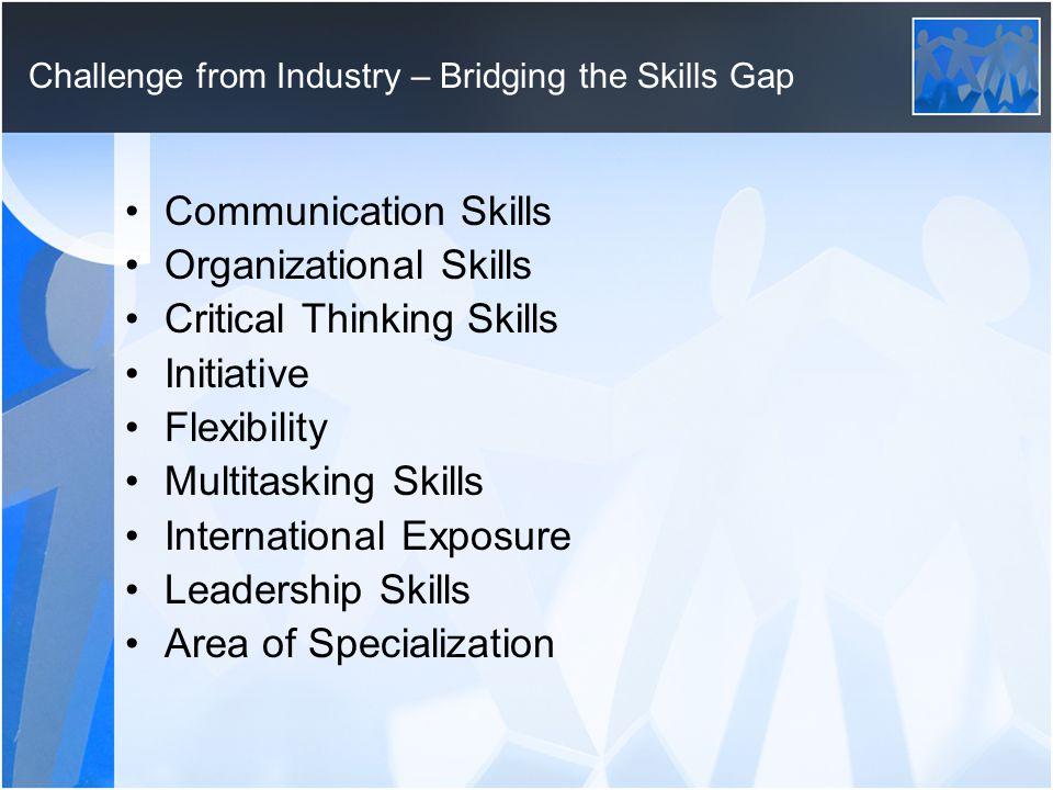Challenge from Industry – Bridging the Skills Gap Communication Skills Organizational Skills Critical Thinking Skills Initiative Flexibility Multitasking Skills International Exposure Leadership Skills Area of Specialization