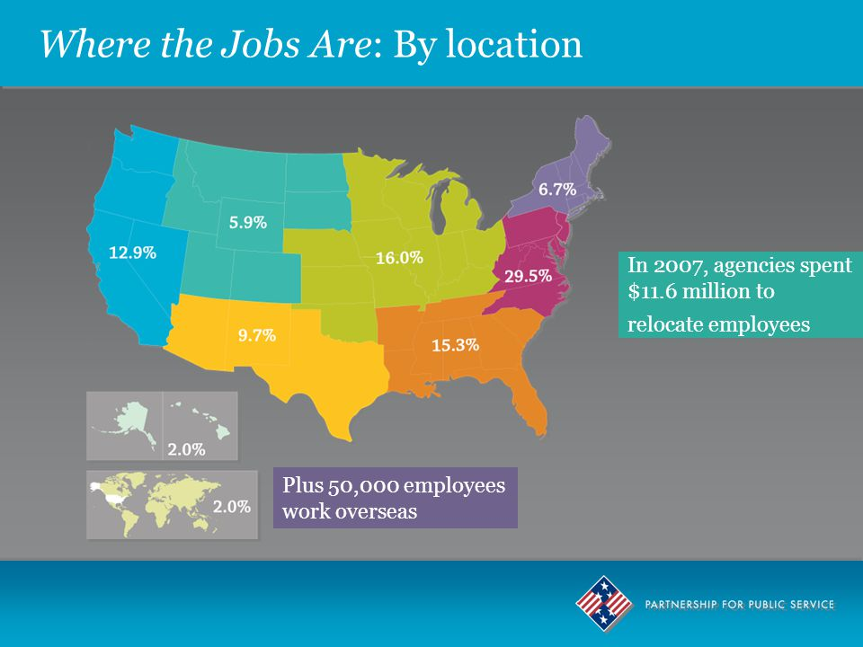 Where the Jobs Are: By location In 2007, agencies spent $11.6 million to relocate employees Plus 50,000 employees work overseas