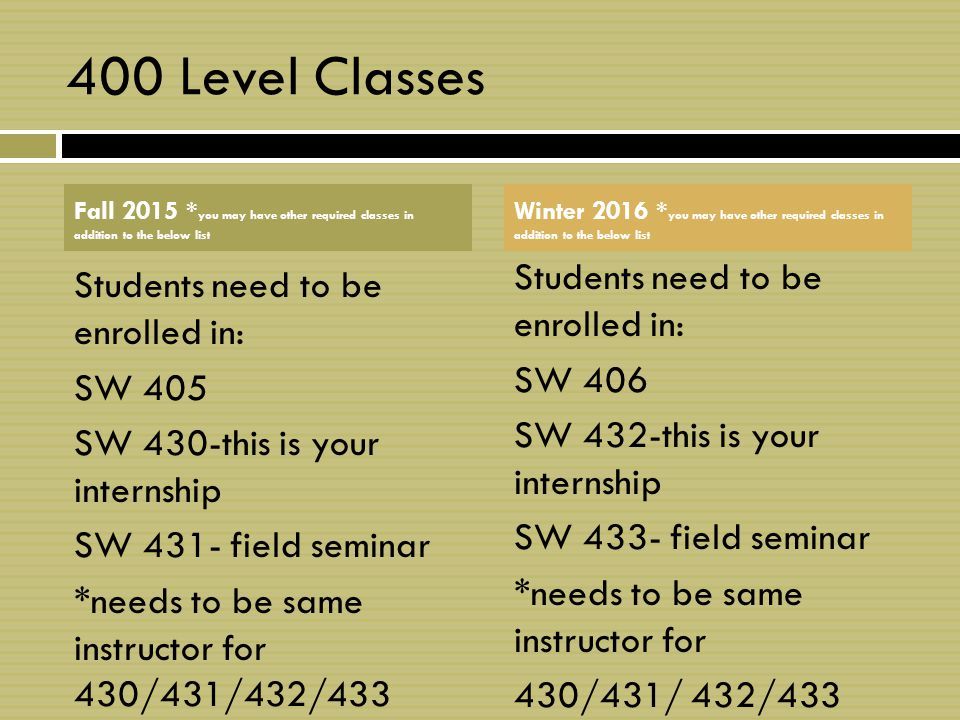 400 Level Classes Students need to be enrolled in: SW 405 SW 430-this is your internship SW 431- field seminar *needs to be same instructor for 430/431/432/433 Students need to be enrolled in: SW 406 SW 432-this is your internship SW 433- field seminar *needs to be same instructor for 430/431/ 432/433 Fall 2015 * you may have other required classes in addition to the below list Winter 2016 * you may have other required classes in addition to the below list