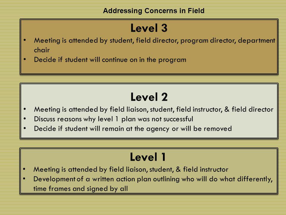 Addressing Concerns in Field