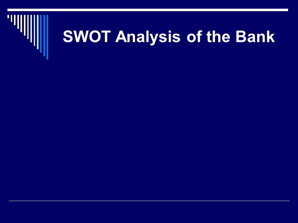 SWOT Analysis of the Bank