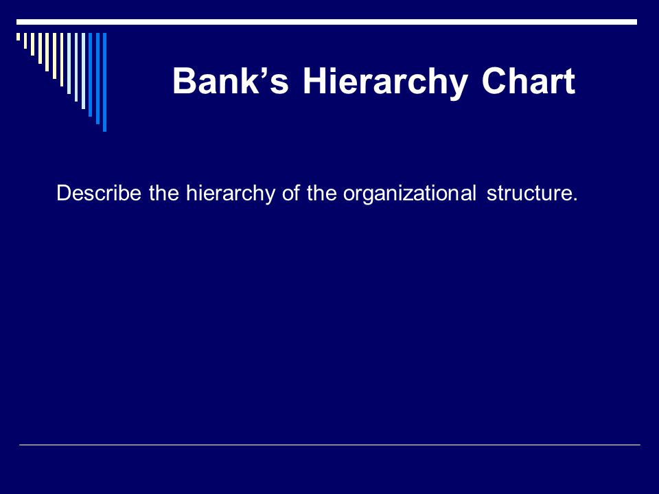 Bank's Hierarchy Chart Describe the hierarchy of the organizational structure.