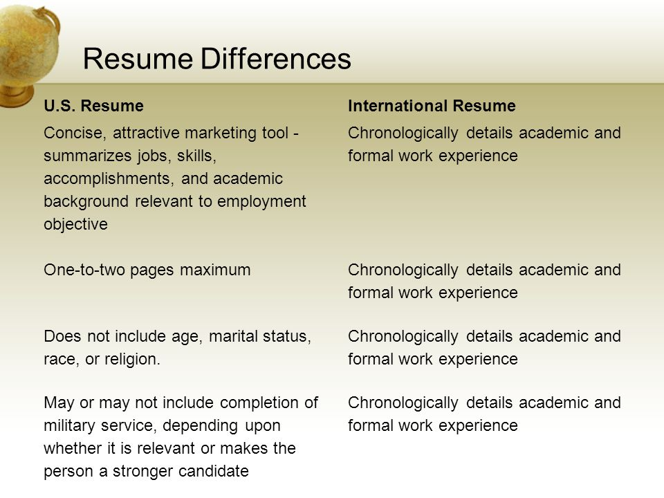 Resume Differences U.S. ResumeInternational Resume Concise, attractive marketing tool - summarizes jobs, skills, accomplishments, and academic backgro