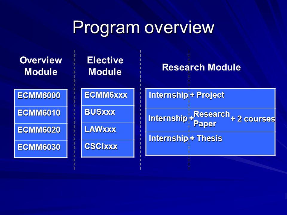 Program overview ECMM6000 ECMM6010 ECMM6020 ECMM6030 ECMM6xxxBUSxxx LAWxxx CSCIxxx Internship + Project Internship + Thesis Overview Module Elective Module ResearchPaper Internship + + 2 courses Research Module