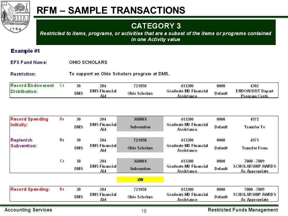 Restricted Funds Management 18 RFM – SAMPLE TRANSACTIONS Accounting Services
