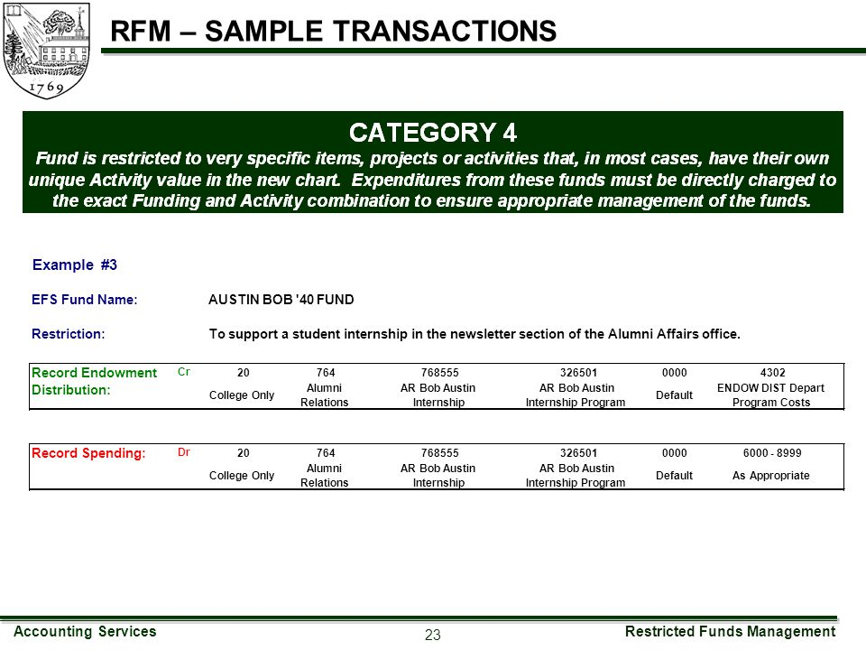 Restricted Funds Management 23 RFM – SAMPLE TRANSACTIONS Accounting Services Example #3 EFS Fund Name: Restriction: Record Endowment Cr 20764768555326