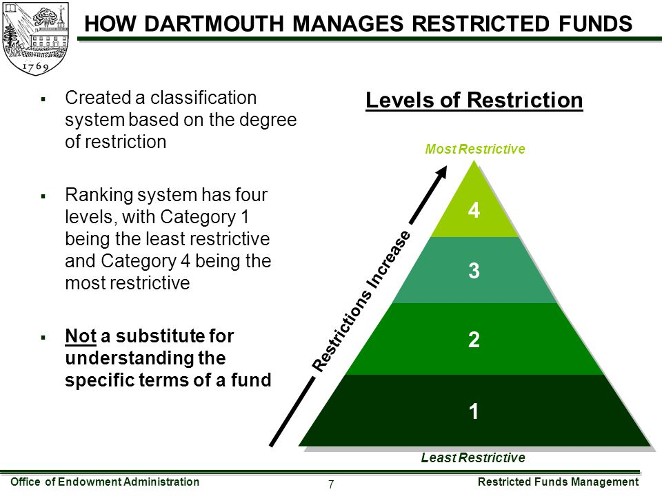 Restricted Funds Management 7 HOW DARTMOUTH MANAGES RESTRICTED FUNDS 2 4 1 3 Levels of Restriction Restrictions Increase Least Restrictive Most Restri