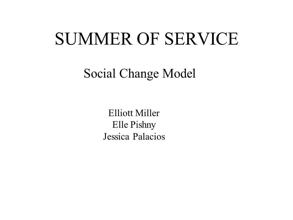 SUMMER OF SERVICE Social Change Model Elliott Miller Elle Pishny Jessica Palacios