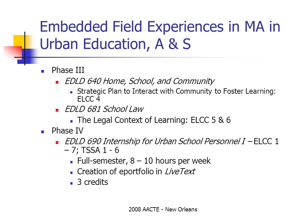 2008 AACTE - New Orleans Embedded Field Experiences in MA in Urban Education, A & S Phase III EDLD 640 Home, School, and Community Strategic Plan to Interact with Community to Foster Learning: ELCC 4 EDLD 681 School Law The Legal Context of Learning: ELCC 5 & 6 Phase IV EDLD 690 Internship for Urban School Personnel I – ELCC 1 – 7; TSSA 1 - 6 Full-semester, 8 – 10 hours per week Creation of eportfolio in LiveText 3 credits