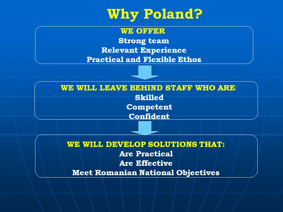Why Poland? WE OFFER Strong team Relevant Experience Practical and Flexible Ethos WE WILL LEAVE BEHIND STAFF WHO ARE : Skilled Competent Confident WE