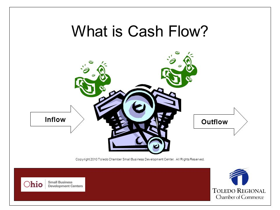 What is Cash Flow? Inflow Outflow Copyright 2010 Toledo Chamber Small Business Development Center. All Rights Reserved.