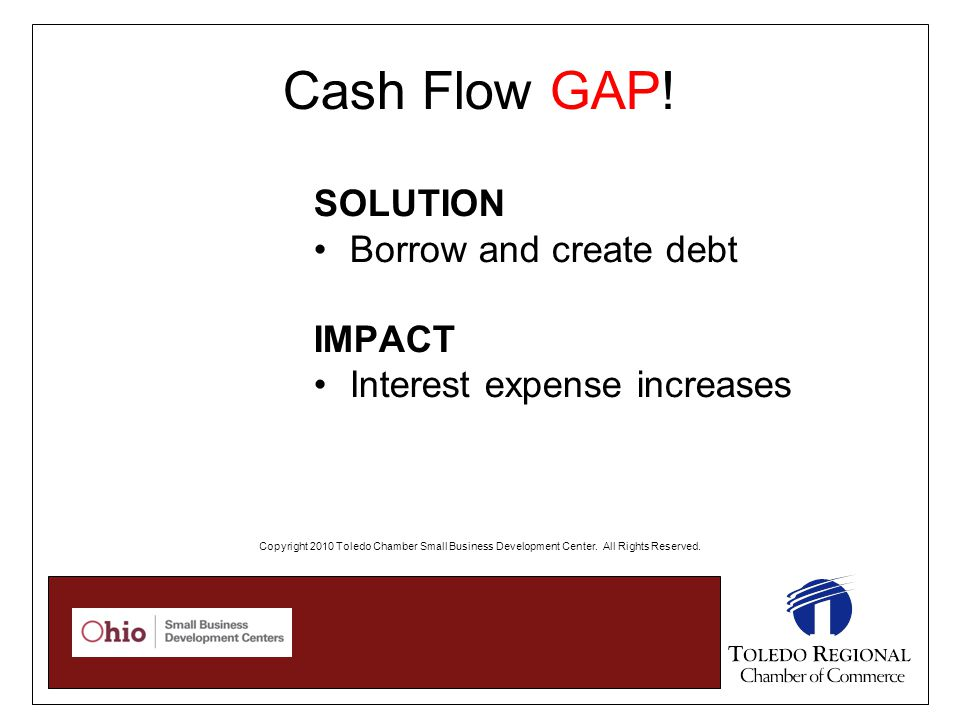 Cash Flow GAP! SOLUTION Borrow and create debt IMPACT Interest expense increases Copyright 2010 Toledo Chamber Small Business Development Center. All