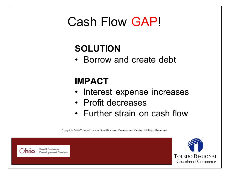 Cash Flow GAP! SOLUTION Borrow and create debt IMPACT Interest expense increases Profit decreases Further strain on cash flow Copyright 2010 Toledo Ch