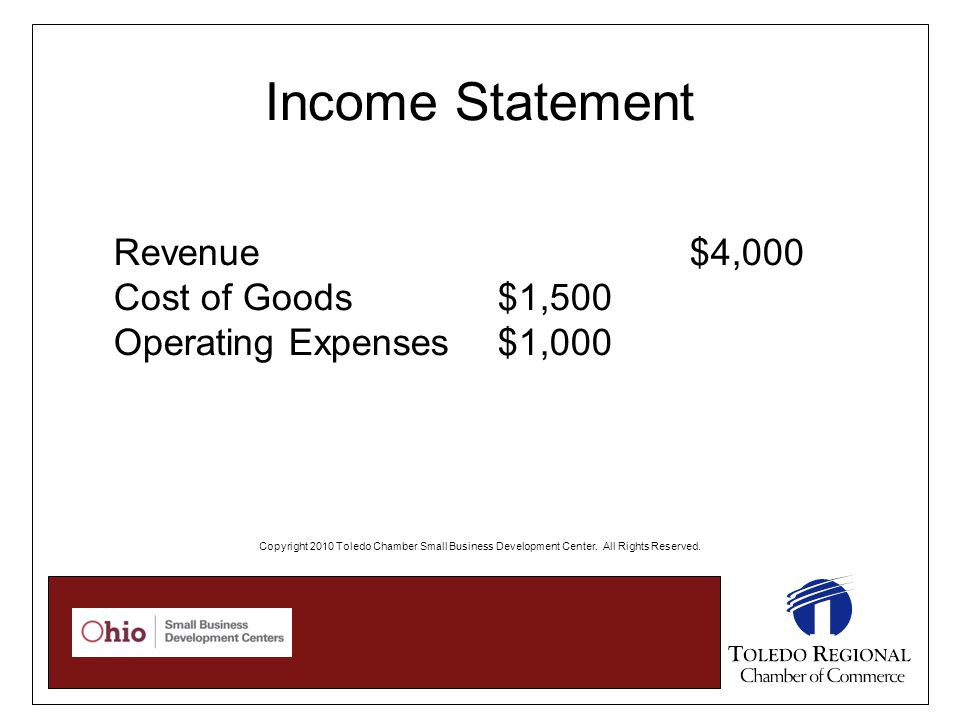 Income Statement Revenue $4,000 Cost of Goods$1,500 Operating Expenses $1,000 Copyright 2010 Toledo Chamber Small Business Development Center. All Rig