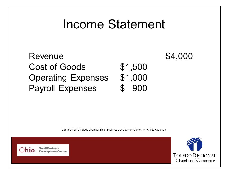 Income Statement Revenue $4,000 Cost of Goods$1,500 Operating Expenses $1,000 Payroll Expenses$ 900 Copyright 2010 Toledo Chamber Small Business Development Center.