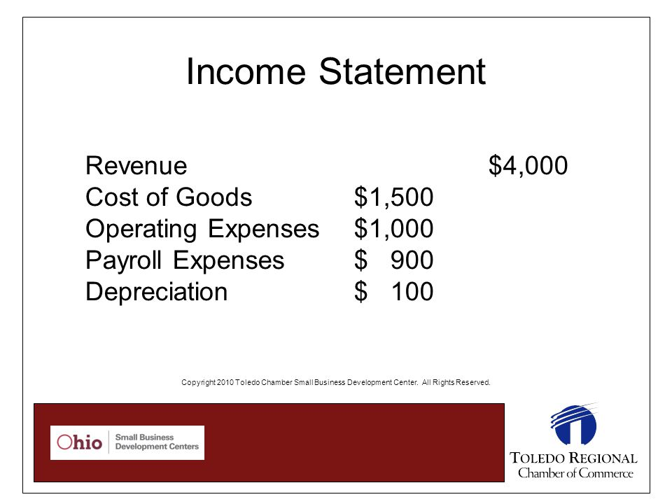 Income Statement Revenue $4,000 Cost of Goods$1,500 Operating Expenses $1,000 Payroll Expenses$ 900 Depreciation$ 100 Copyright 2010 Toledo Chamber Sm