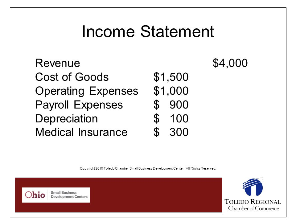 Income Statement Revenue $4,000 Cost of Goods$1,500 Operating Expenses $1,000 Payroll Expenses$ 900 Depreciation$ 100 Medical Insurance$ 300 Copyright