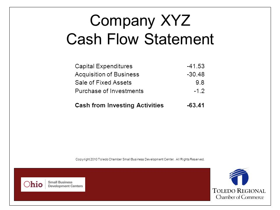 Company XYZ Cash Flow Statement Capital Expenditures Acquisition of Business Sale of Fixed Assets 9.8 Purchase of Investments -1.2 Cash from Investing Activities Copyright 2010 Toledo Chamber Small Business Development Center.