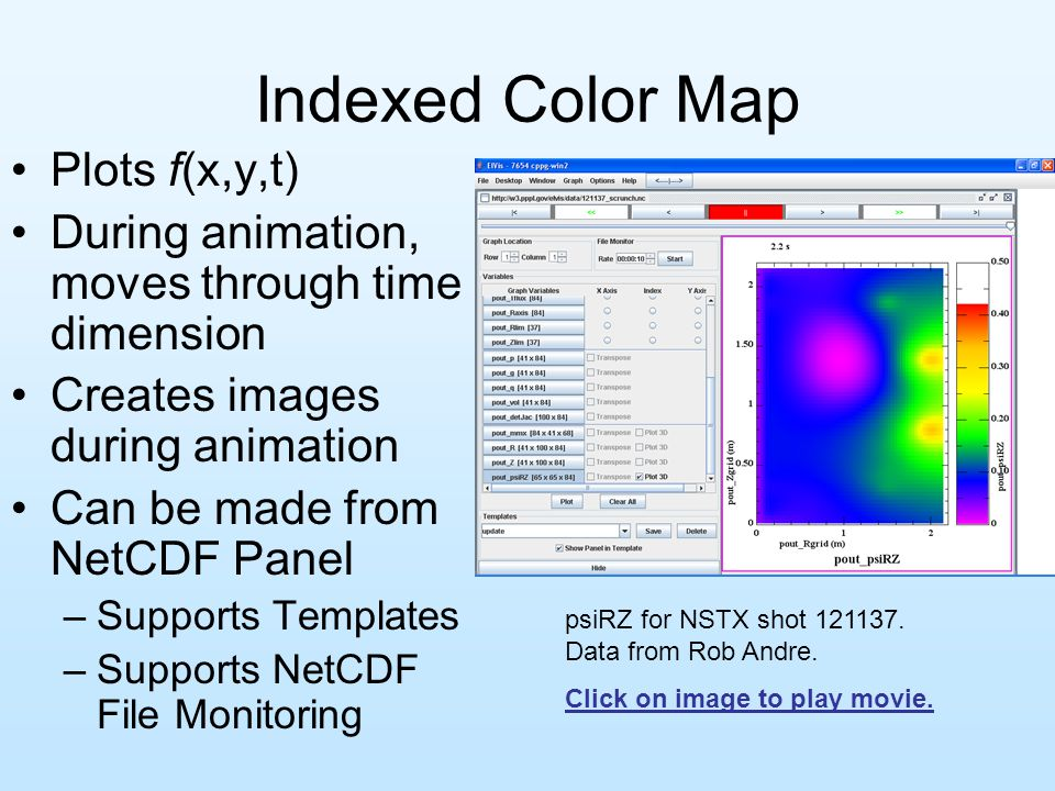 Indexed Color Map Plots f(x,y,t) During animation, moves through time dimension Creates images during animation Can be made from NetCDF Panel –Supports Templates –Supports NetCDF File Monitoring psiRZ for NSTX shot 121137.