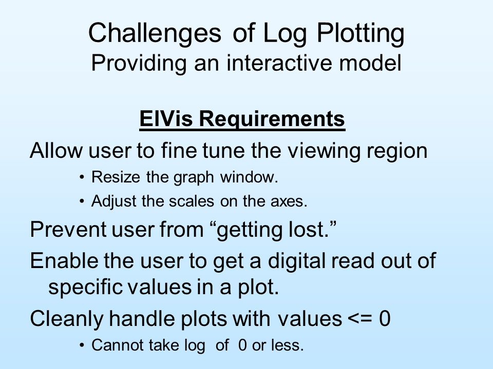 Challenges of Log Plotting Providing an interactive model ElVis Requirements Allow user to fine tune the viewing region Resize the graph window.