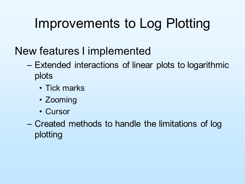 Improvements to Log Plotting New features I implemented –Extended interactions of linear plots to logarithmic plots Tick marks Zooming Cursor –Created methods to handle the limitations of log plotting