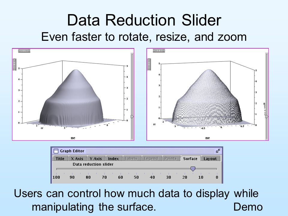 Data Reduction Slider Even faster to rotate, resize, and zoom Users can control how much data to display while manipulating the surface.Demo