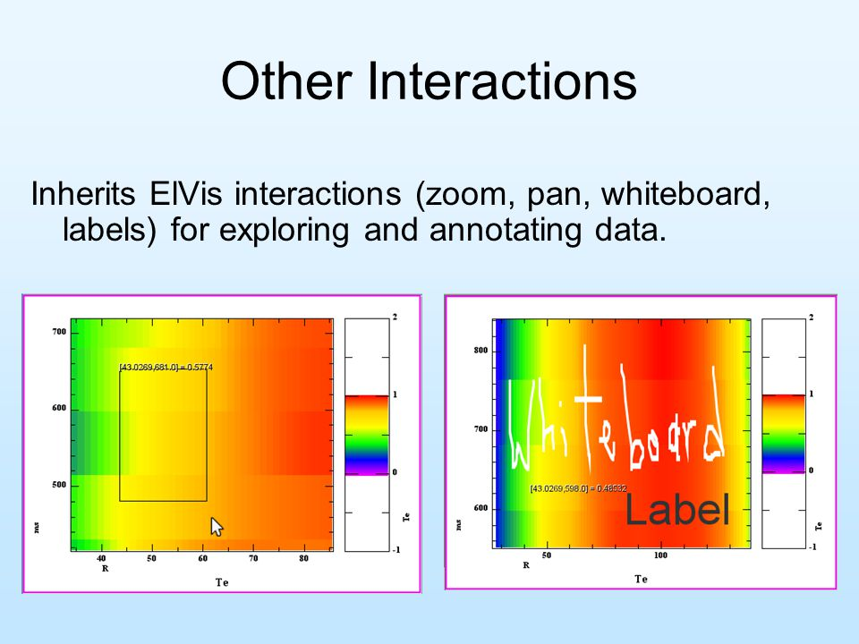 Other Interactions Inherits ElVis interactions (zoom, pan, whiteboard, labels) for exploring and annotating data.