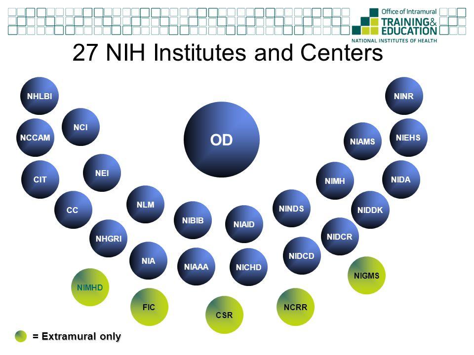 27 NIH Institutes and Centers Extramural only = Extramural only NEI NCI NHLBI NLM NINDS NIMH NIAMS NINR NCCAM CIT CC NHGRI NIA NIAAA NIAID NICHD NIDCD