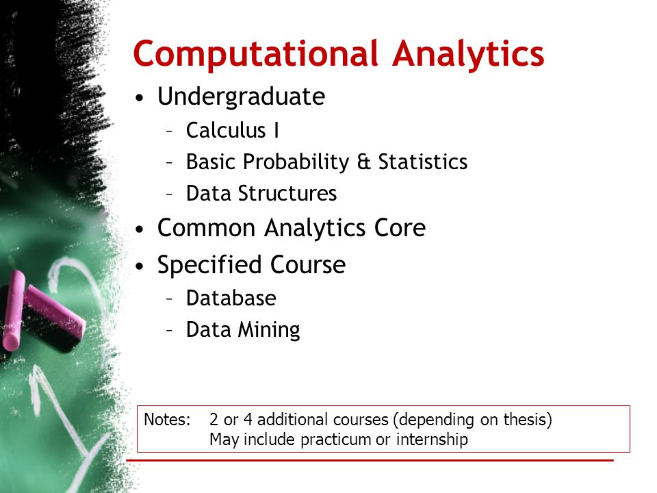 Computational Analytics Undergraduate –Calculus I –Basic Probability & Statistics –Data Structures Common Analytics Core Specified Course –Database –Data Mining Notes: 2 or 4 additional courses (depending on thesis) May include practicum or internship