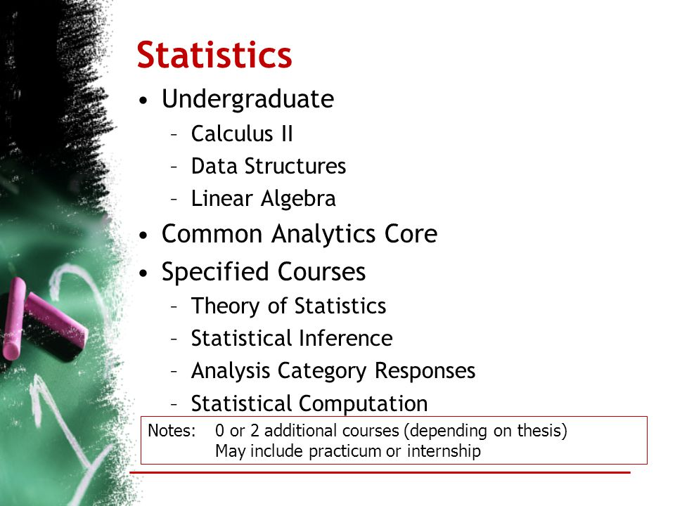 Statistics Undergraduate –Calculus II –Data Structures –Linear Algebra Common Analytics Core Specified Courses –Theory of Statistics –Statistical Infe