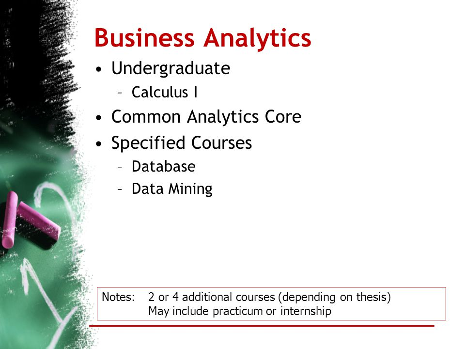MS in Business Analytics Master of Science Program scheduled to start fall 2015 Plan to go through a rigorous process for all courses in the program to match what was done in our current 12 semester hour credential certificate program