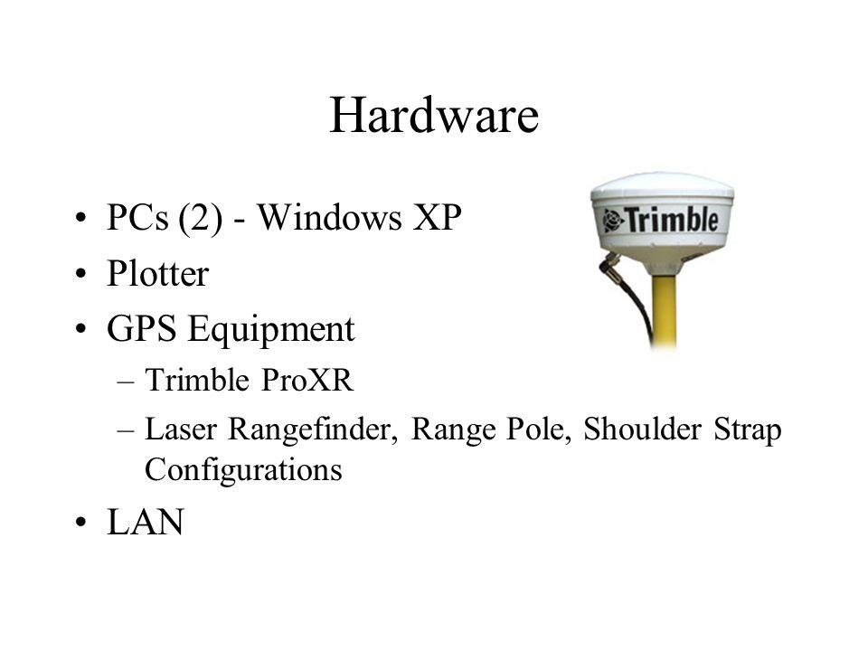 Hardware PCs (2) - Windows XP Plotter GPS Equipment –Trimble ProXR –Laser Rangefinder, Range Pole, Shoulder Strap Configurations LAN