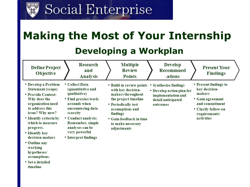 Making the Most of Your Internship Sample Work Plan Template