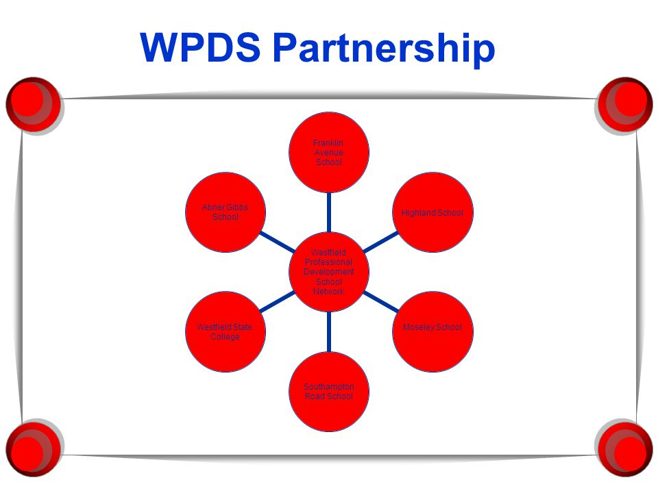 WPDS Partnership Westfield Professional Development School Network Franklin Avenue School Highland School Moseley School Southampton Road School Westfield State College Abner Gibbs School