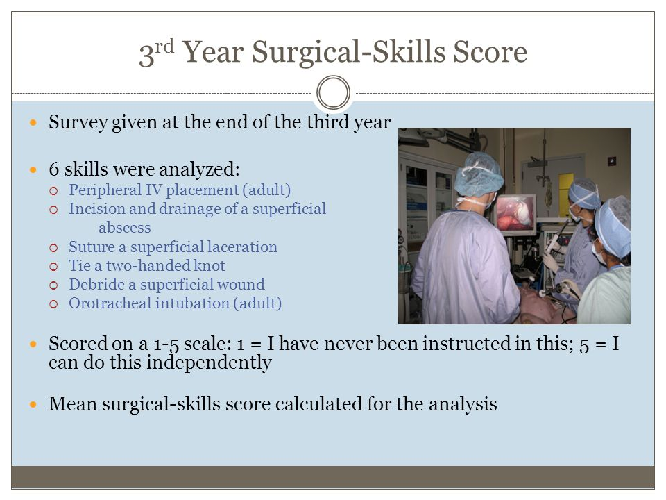 3 rd Year Surgical-Skills Score Survey given at the end of the third year 6 skills were analyzed:  Peripheral IV placement (adult)  Incision and drainage of a superficial abscess  Suture a superficial laceration  Tie a two-handed knot  Debride a superficial wound  Orotracheal intubation (adult) Scored on a 1-5 scale: 1 = I have never been instructed in this; 5 = I can do this independently Mean surgical-skills score calculated for the analysis