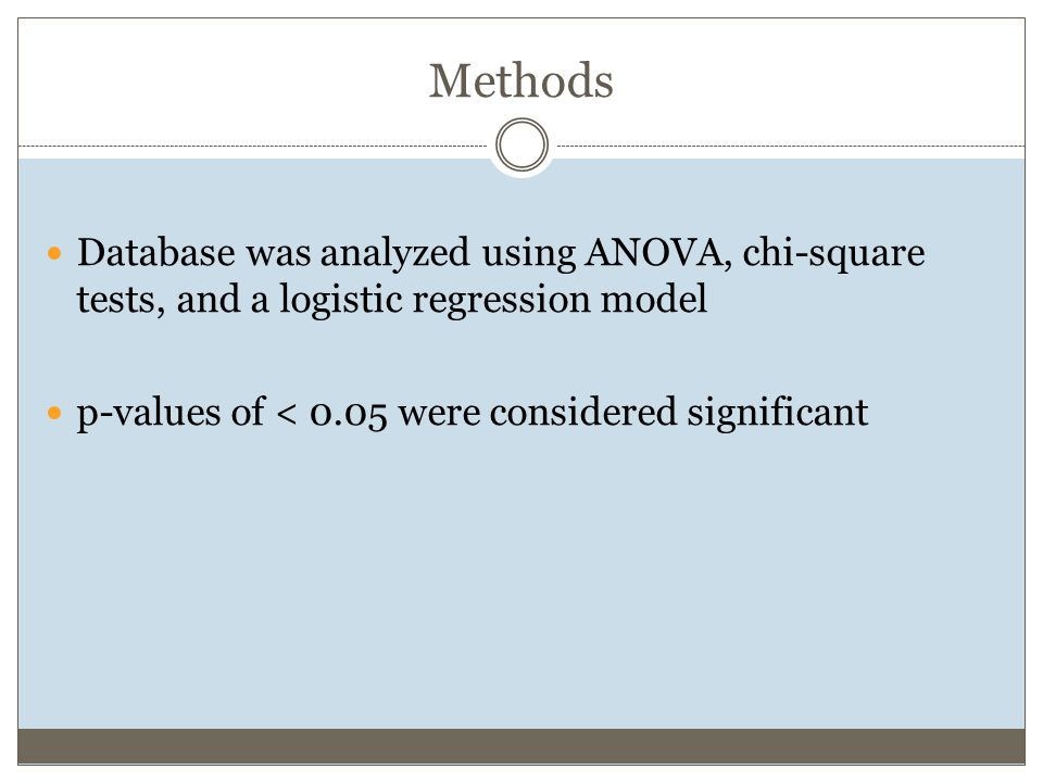Methods Database was analyzed using ANOVA, chi-square tests, and a logistic regression model p-values of < 0.05 were considered significant