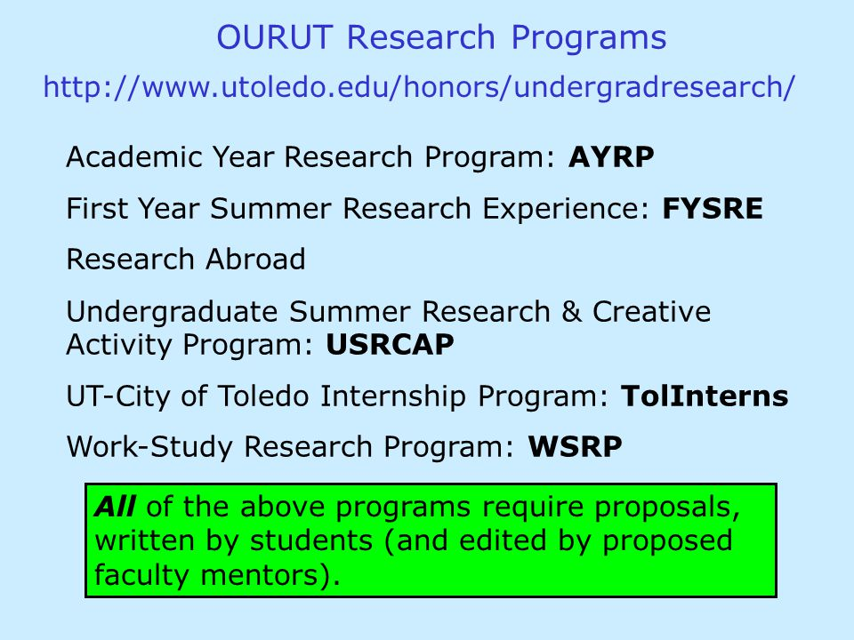 OURUT Research Programs http://www.utoledo.edu/honors/undergradresearch/ Academic Year Research Program: AYRP First Year Summer Research Experience: FYSRE Research Abroad Undergraduate Summer Research & Creative Activity Program: USRCAP UT-City of Toledo Internship Program: TolInterns Work-Study Research Program: WSRP All of the above programs require proposals, written by students (and edited by proposed faculty mentors).
