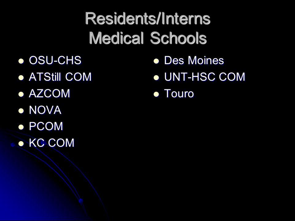 Residents/Interns Medical Schools OSU-CHS OSU-CHS ATStill COM ATStill COM AZCOM AZCOM NOVA NOVA PCOM PCOM KC COM KC COM Des Moines Des Moines UNT-HSC COM UNT-HSC COM Touro Touro