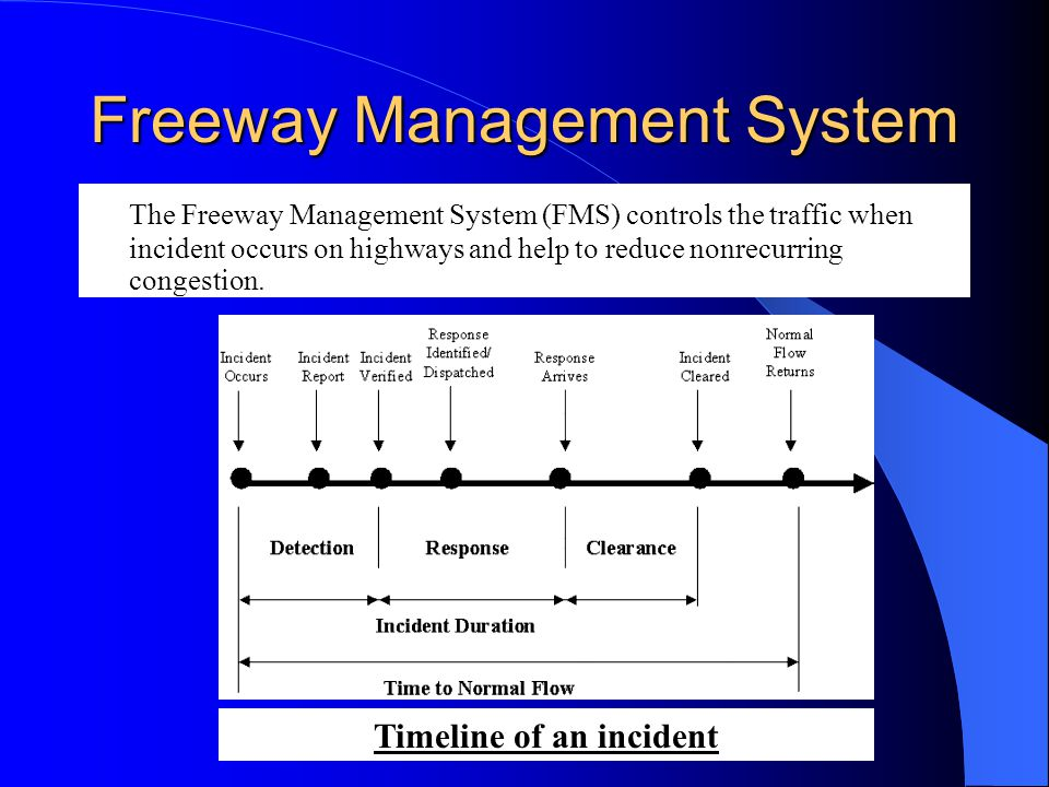 Freeway Management System The Freeway Management System (FMS) controls the traffic when incident occurs on highways and help to reduce nonrecurring congestion.