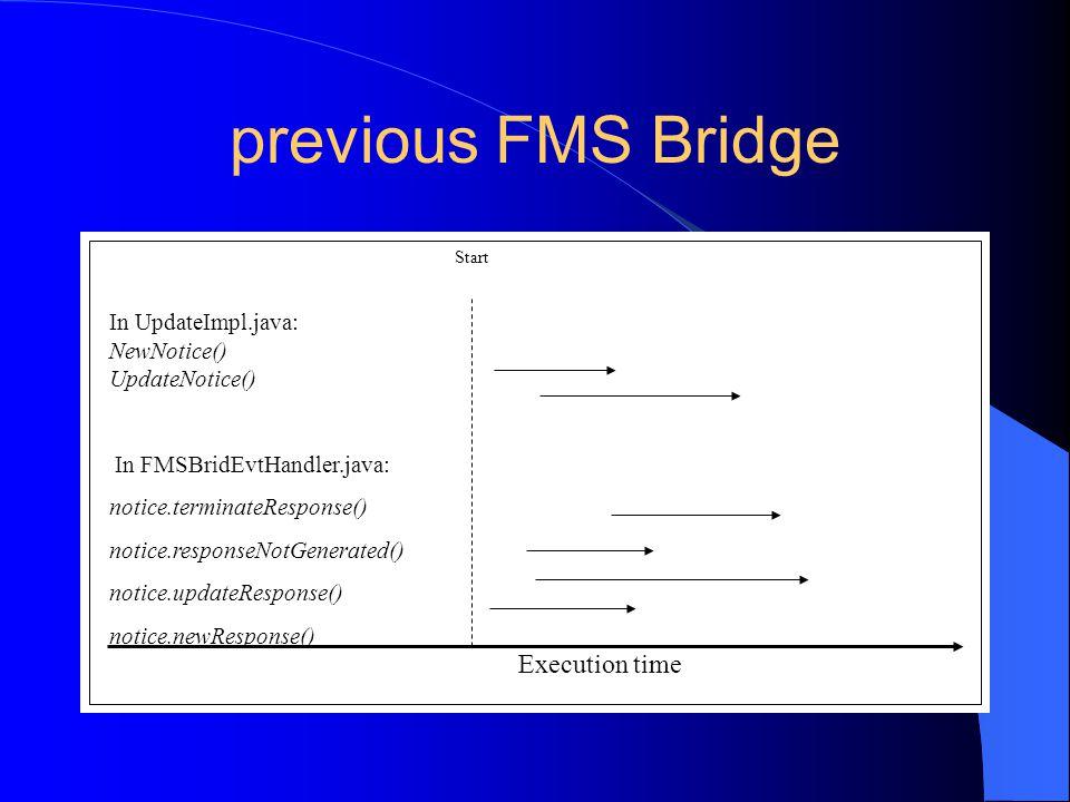 previous FMS Bridge Execution time Start In UpdateImpl.java: NewNotice() UpdateNotice() In FMSBridEvtHandler.java: notice.terminateResponse() notice.responseNotGenerated() notice.updateResponse() notice.newResponse()