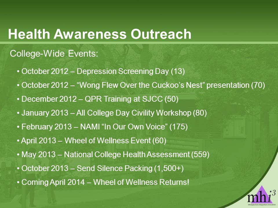 """College-Wide Events: October 2012 – Depression Screening Day (13) October 2012 – """"Wong Flew Over the Cuckoo's Nest"""" presentation (70) December 2012 –"""