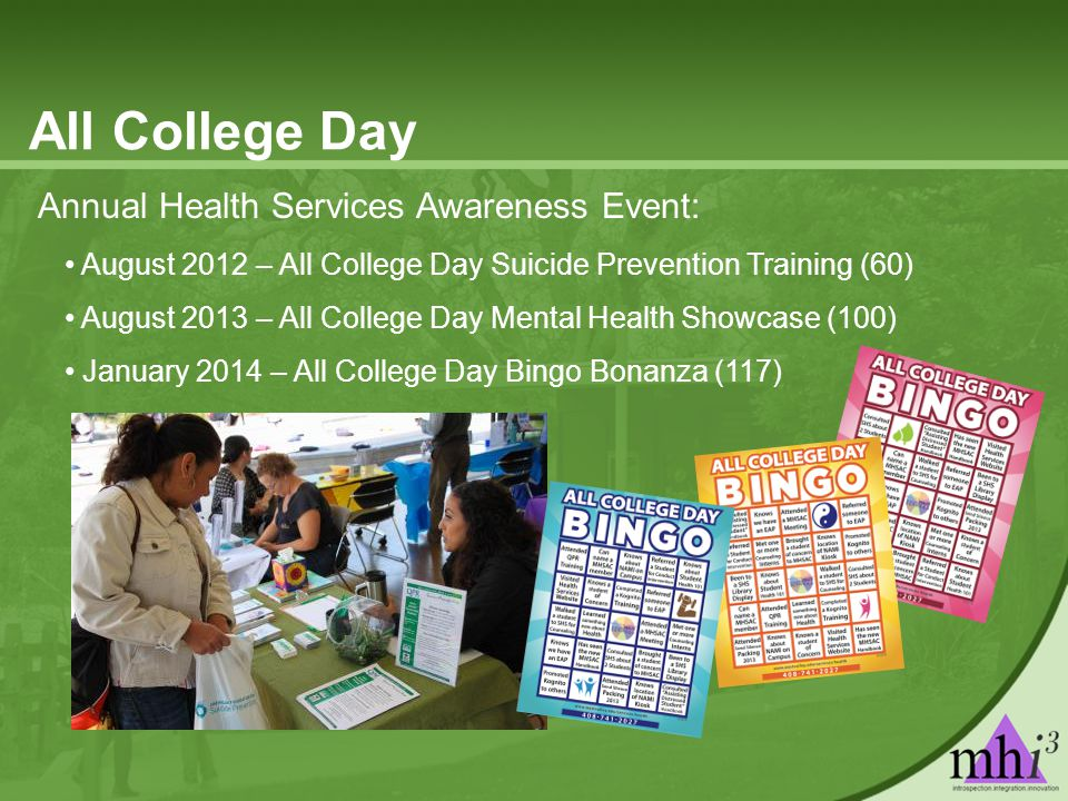 August 2012 – All College Day Suicide Prevention Training (60) August 2013 – All College Day Mental Health Showcase (100) January 2014 – All College Day Bingo Bonanza (117) All College Day Annual Health Services Awareness Event: