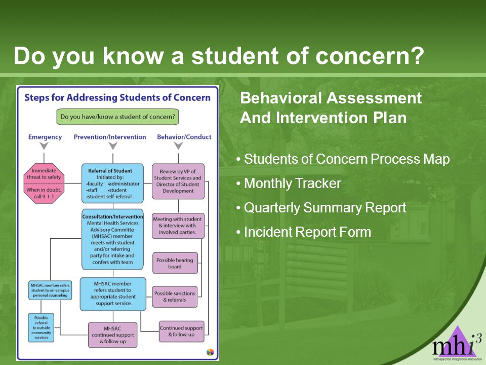 Do you know a student of concern.