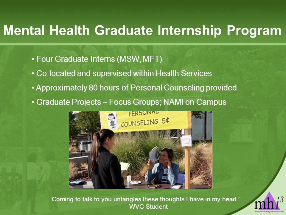 Four Graduate Interns (MSW, MFT) Co-located and supervised within Health Services Approximately 80 hours of Personal Counseling provided Graduate Projects – Focus Groups; NAMI on Campus Mental Health Graduate Internship Program Coming to talk to you untangles these thoughts I have in my head. – WVC Student