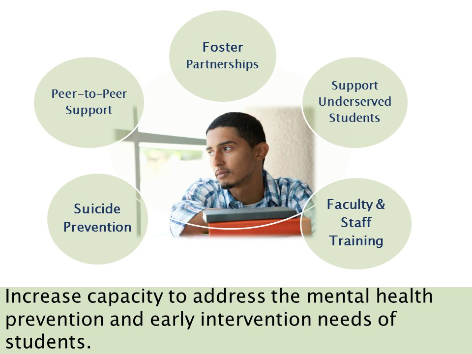 MHSAC Weekly Educational Focus Monthly Student of Concern Forum Assisting the Distressed Student Guide Mental Health Services Advisory Committee Multidisciplinary team includes: Faculty, Staff, Administrators, Students WVMCCD Police, and Student Support Services
