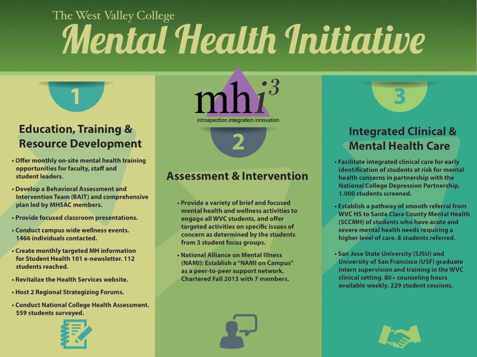 Mental Health Peer Ambassador Program Riverside College ~ Doug Figueroa