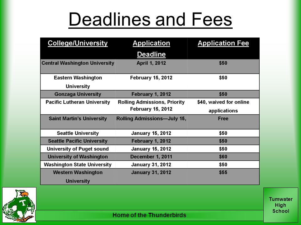 Tumwater High School Deadlines and Fees Home of the Thunderbirds