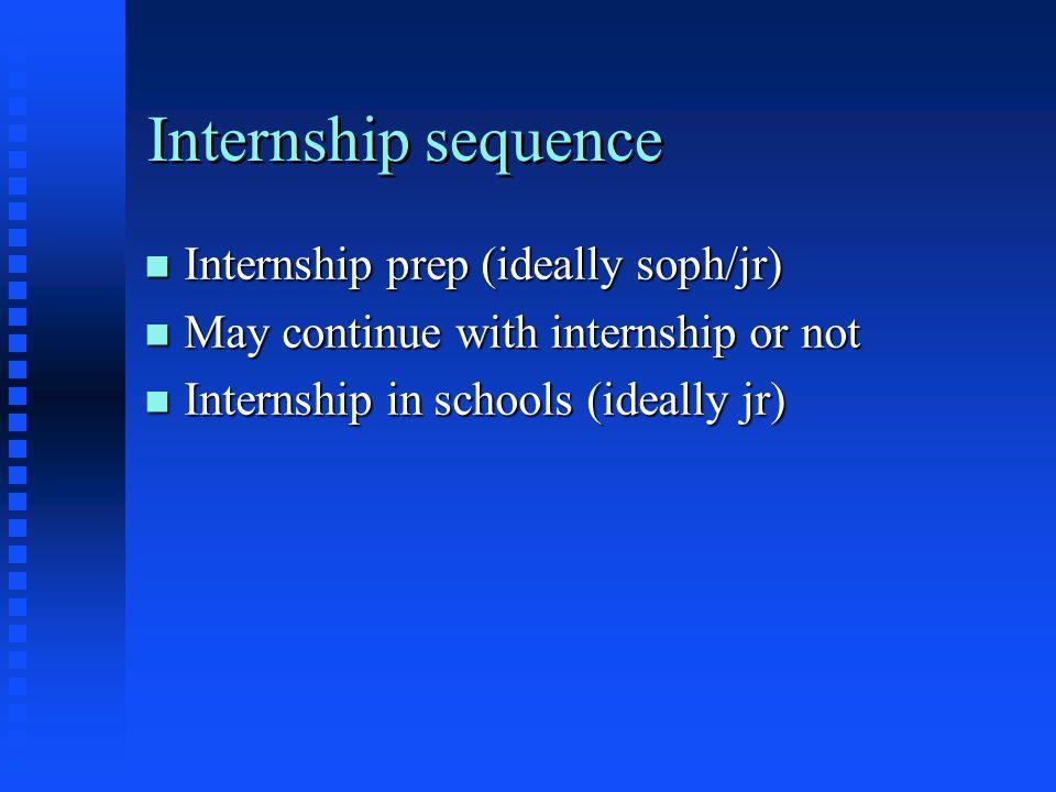 Internship sequence n Internship prep (ideally soph/jr) n May continue with internship or not n Internship in schools (ideally jr)