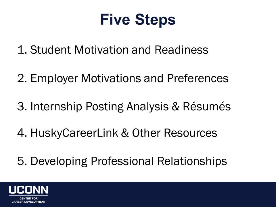 Five Steps 1. Student Motivation and Readiness 2.