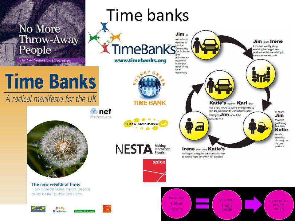 Time banks